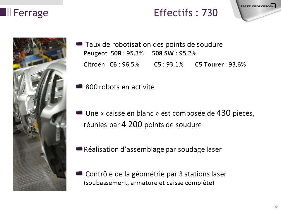 Ferrage Effectifs : 730 Taux de robotisation des points de soudure Peugeot 508 : 95,3% 508 SW : 95,2%