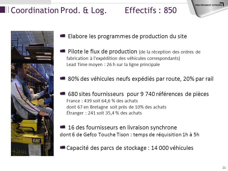 Coordination Prod. & Log. Effectifs : 850