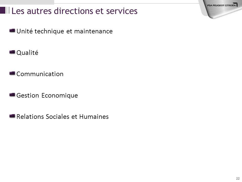 Les autres directions et services
