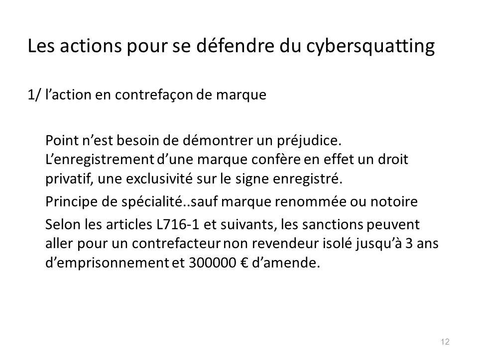 Les actions pour se défendre du cybersquatting