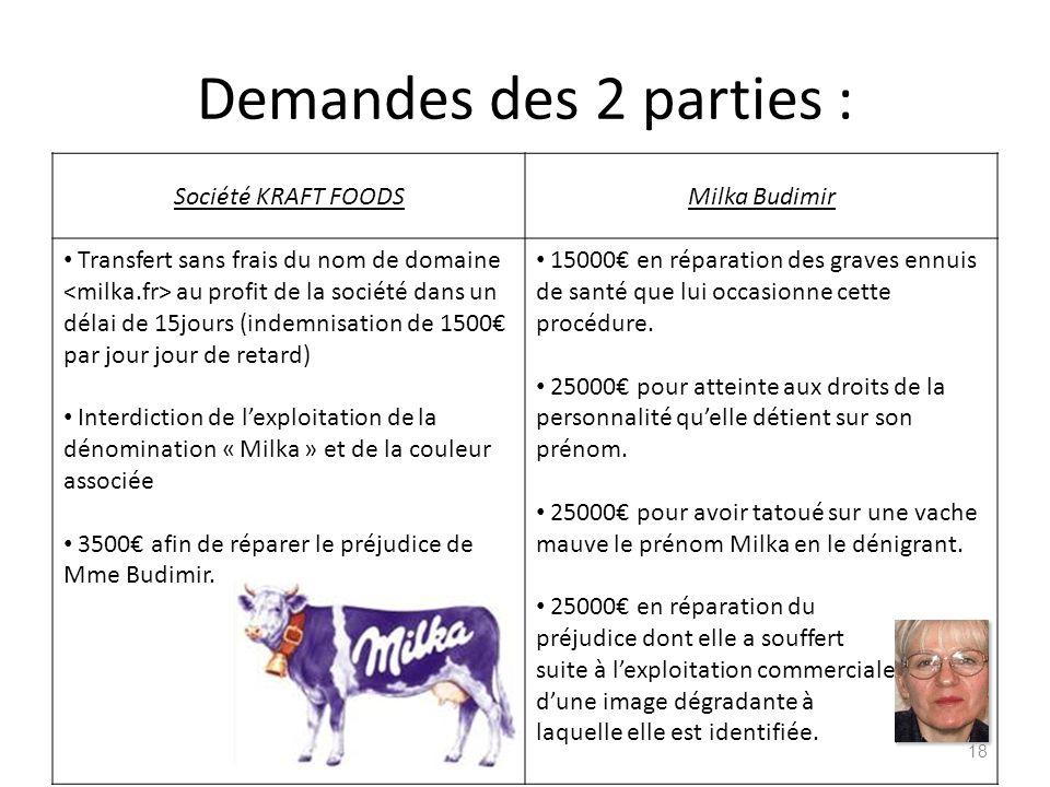 Demandes des 2 parties : Société KRAFT FOODS Milka Budimir