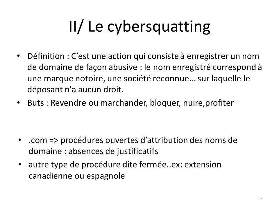 II/ Le cybersquatting