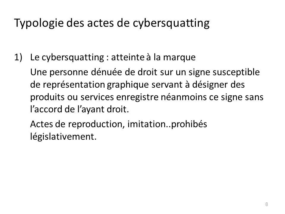 Typologie des actes de cybersquatting