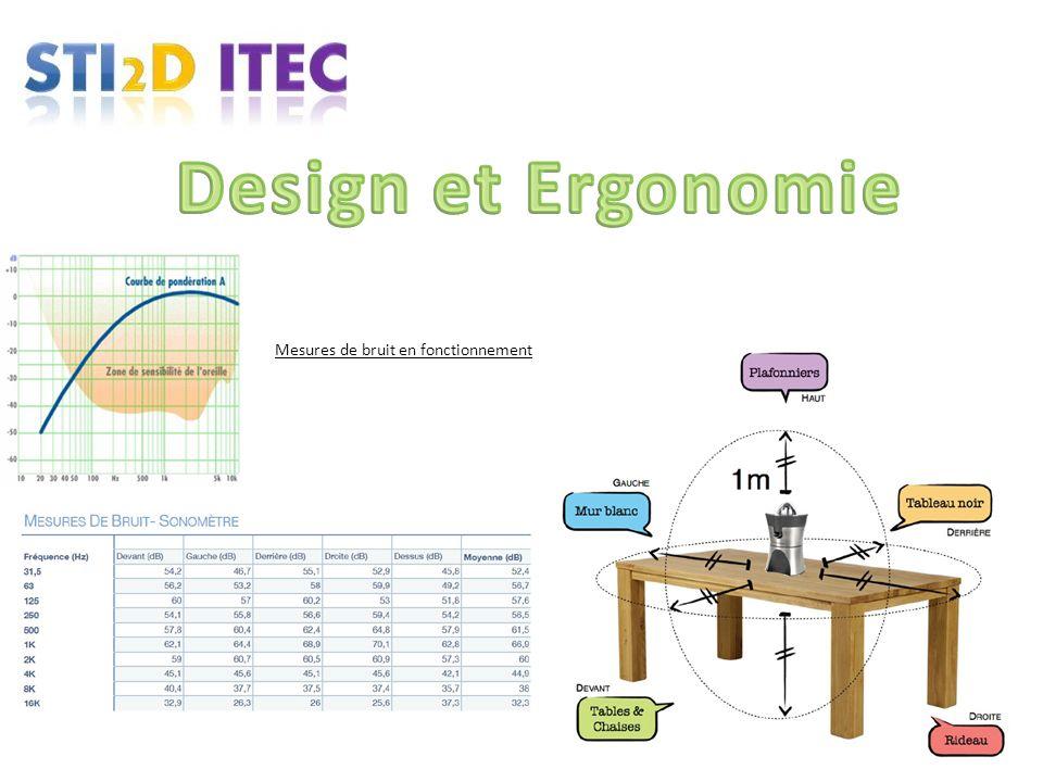 Design et Ergonomie Mesures de bruit en fonctionnement