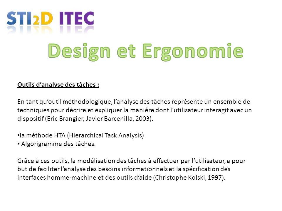 Design et Ergonomie Outils d'analyse des tâches :