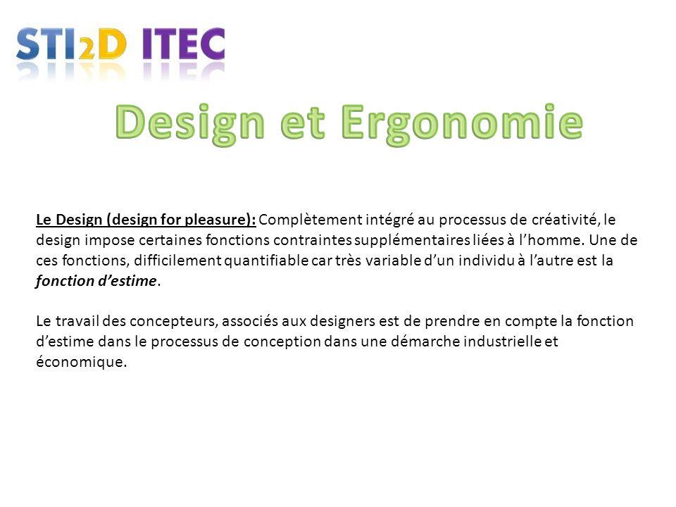 Design et Ergonomie