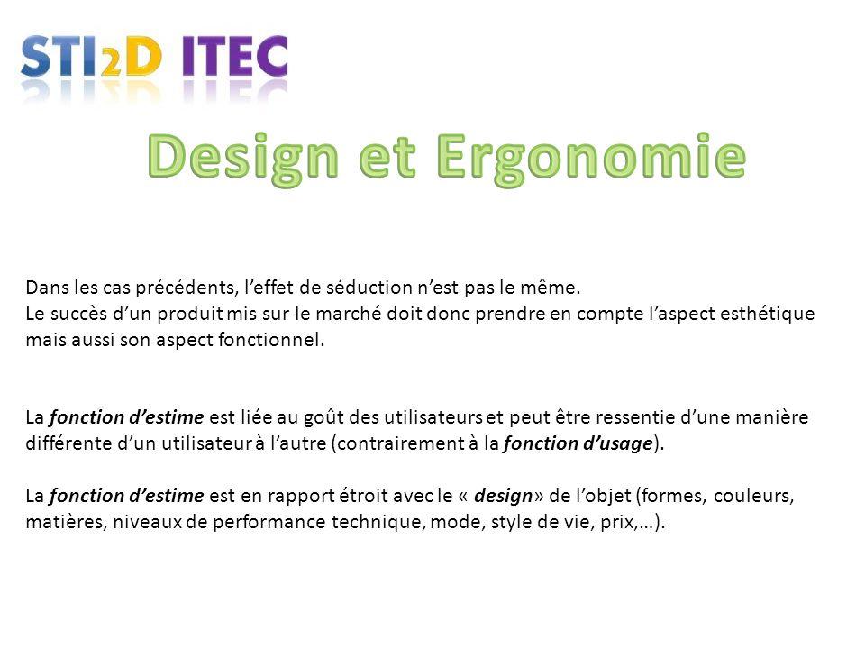 Design et Ergonomie Dans les cas précédents, l'effet de séduction n'est pas le même.