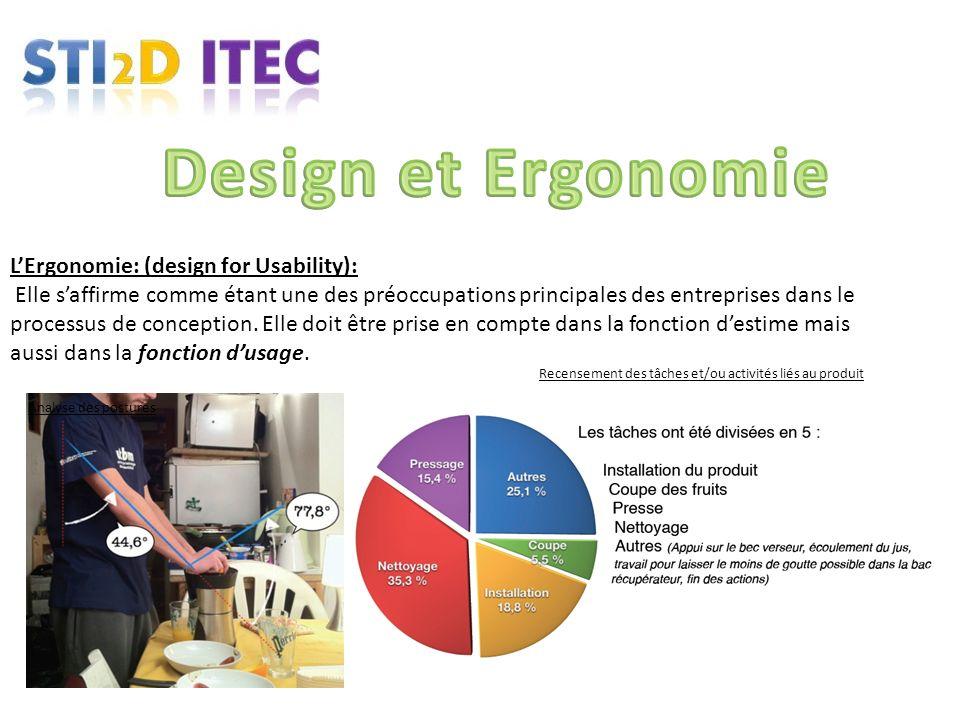 Design et Ergonomie L'Ergonomie: (design for Usability):
