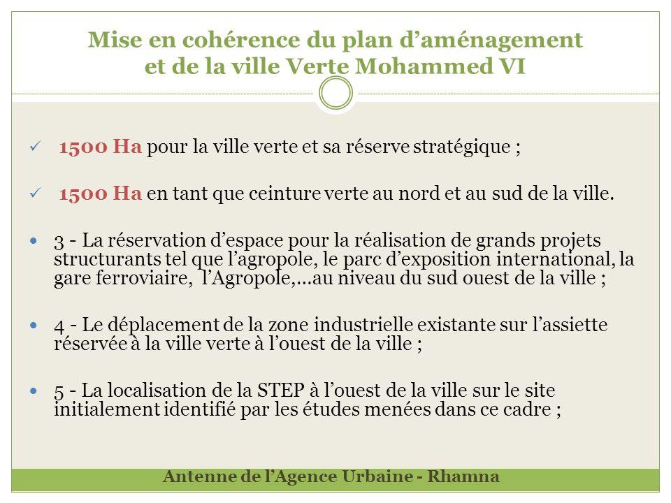 Mise en cohérence du plan d'aménagement et de la ville Verte Mohammed VI