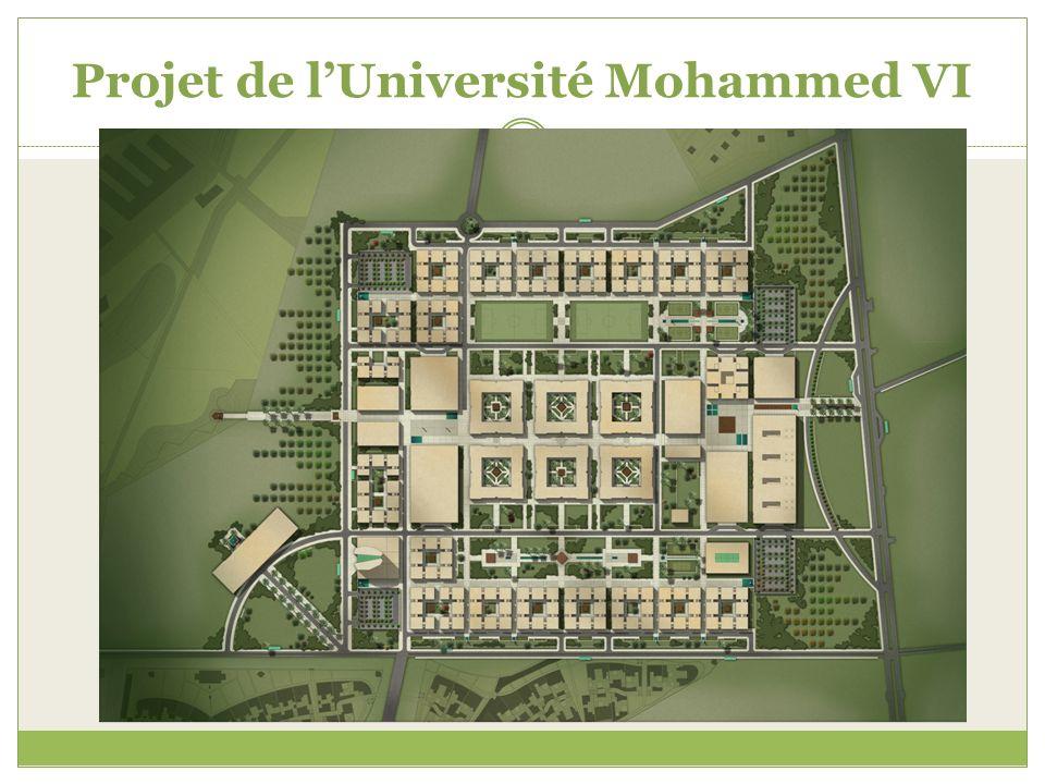 Projet de l'Université Mohammed VI