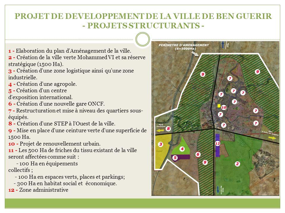 PROJET DE DEVELOPPEMENT DE LA VILLE DE BEN GUERIR - PROJETS STRUCTURANTS -