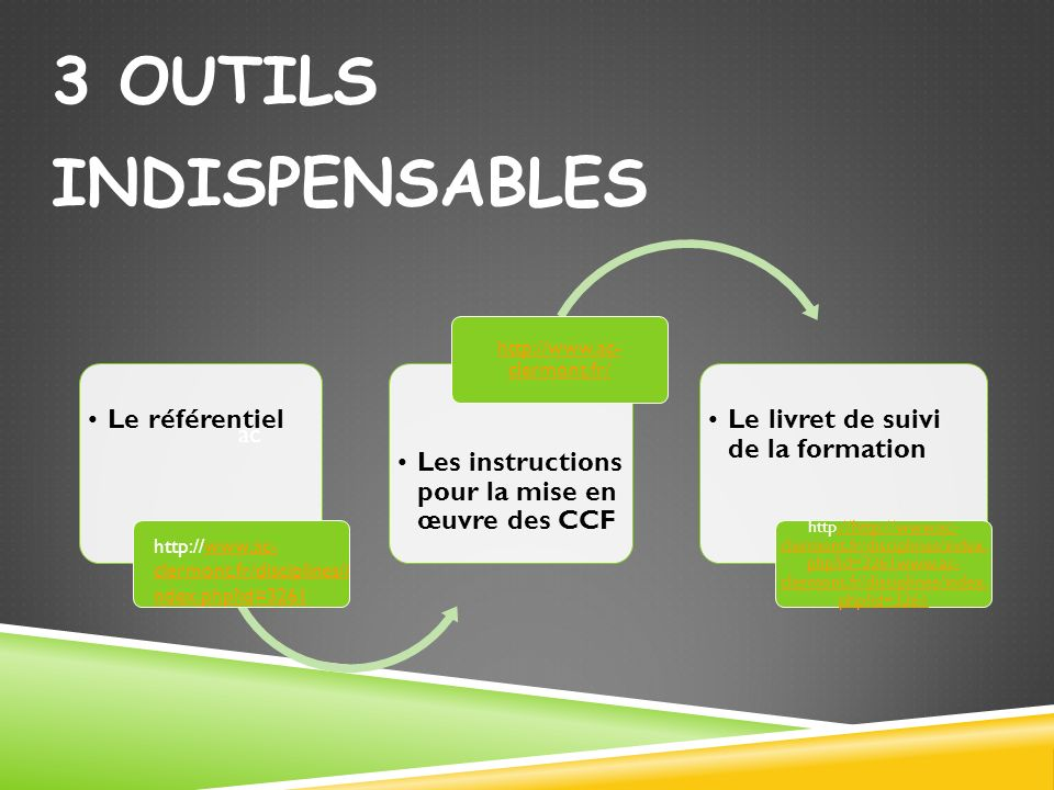 3 outils indispensables