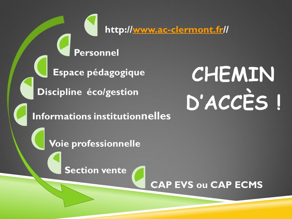 Chemin d'accès ! http://www.ac-clermont.fr// Personnel