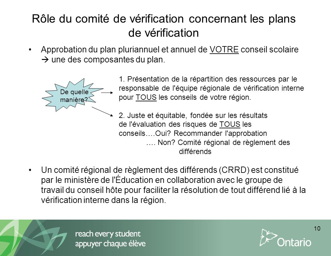 Rôle du comité de vérification concernant les plans de vérification