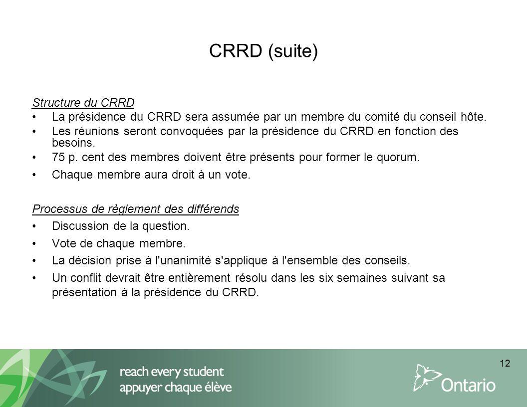 CRRD (suite) Structure du CRRD