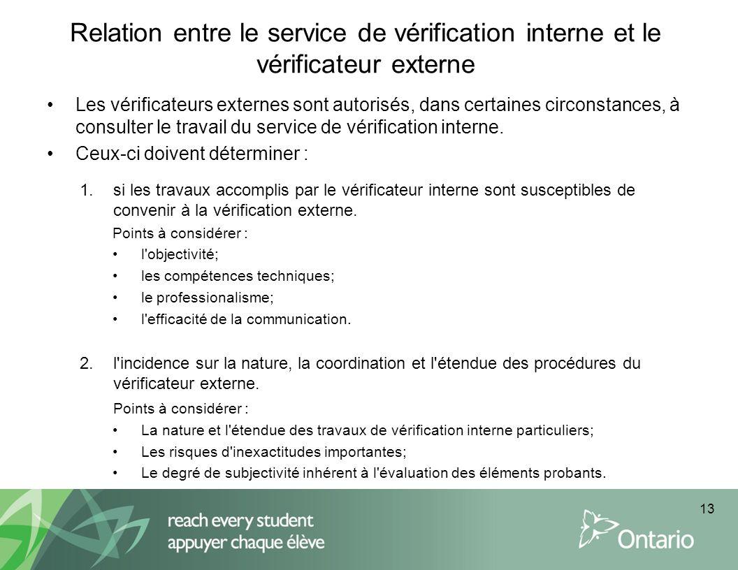 Relation entre le service de vérification interne et le vérificateur externe