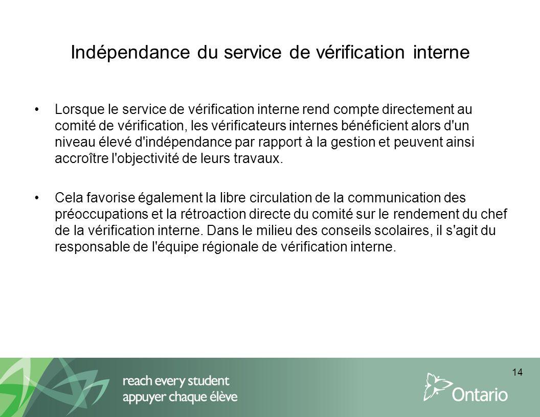 Indépendance du service de vérification interne