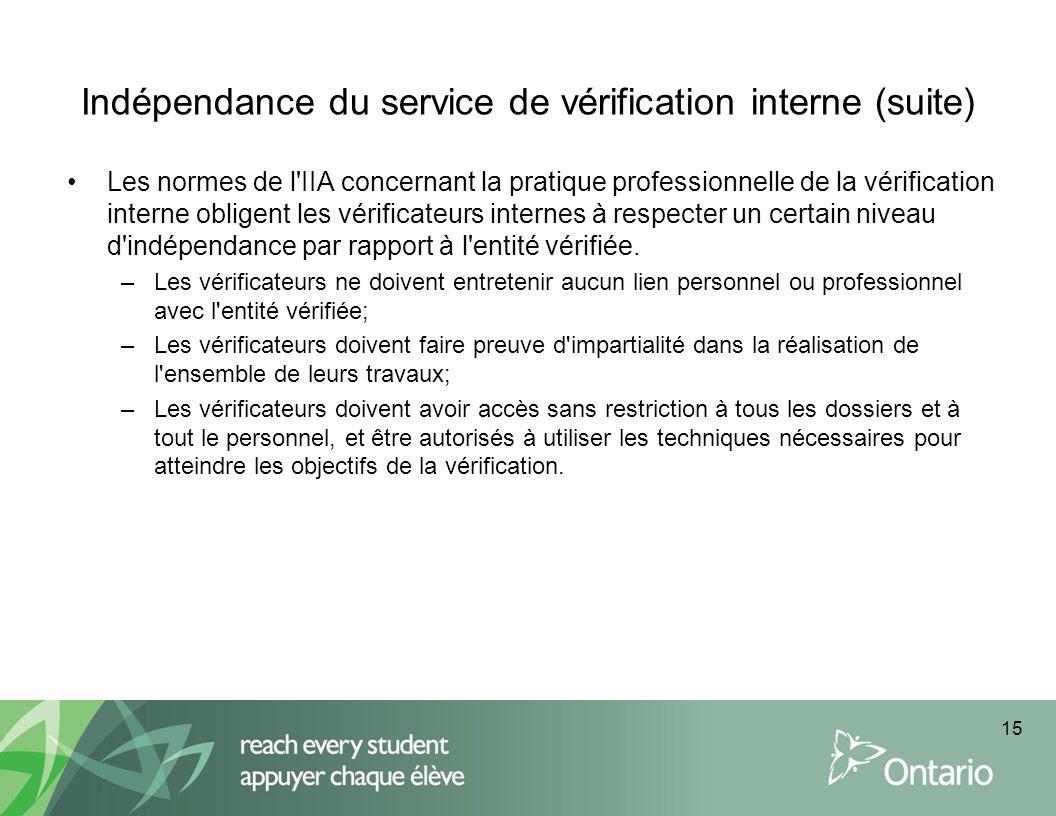 Indépendance du service de vérification interne (suite)