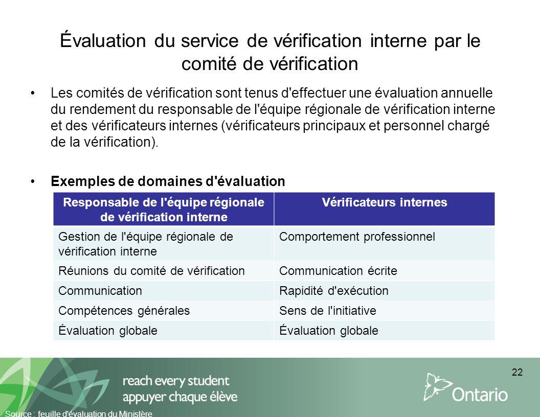 Évaluation du service de vérification interne par le comité de vérification
