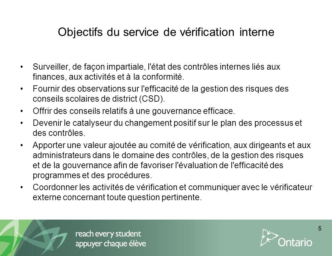 Objectifs du service de vérification interne