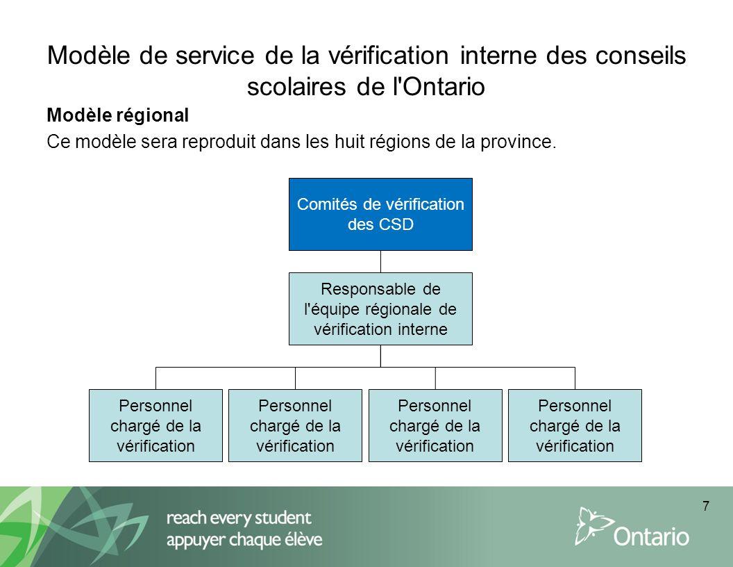 Modèle de service de la vérification interne des conseils scolaires de l Ontario