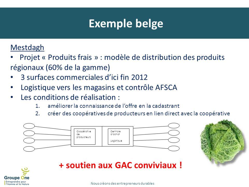 Exemple belge + soutien aux GAC conviviaux ! Mestdagh