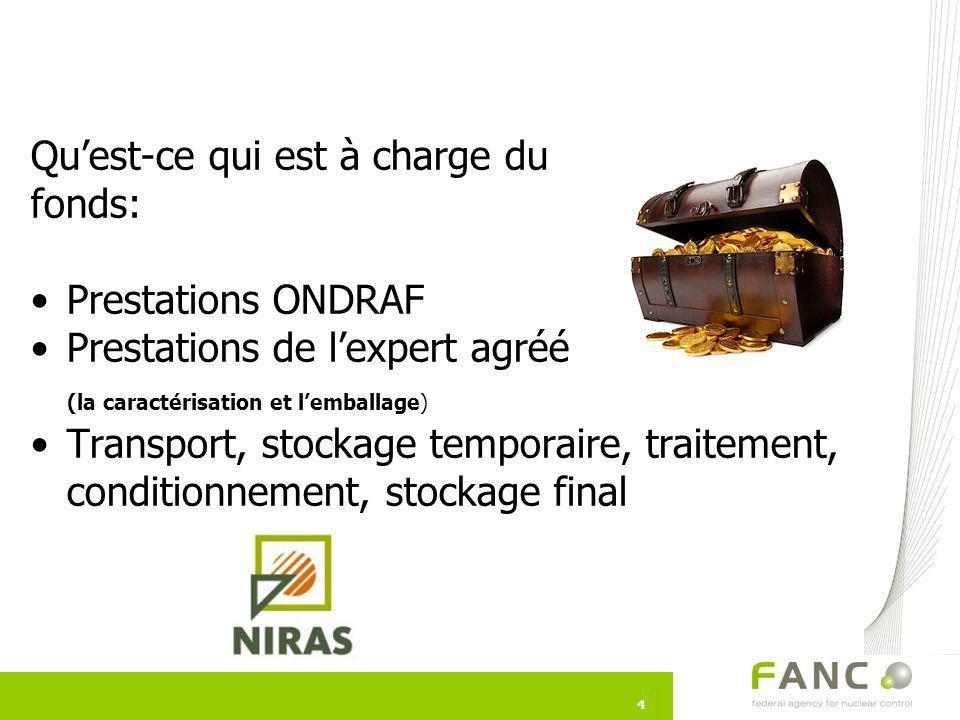 Qu'est-ce qui est à charge du fonds: Prestations ONDRAF