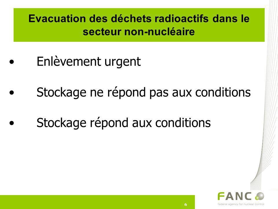 Evacuation des déchets radioactifs dans le secteur non-nucléaire