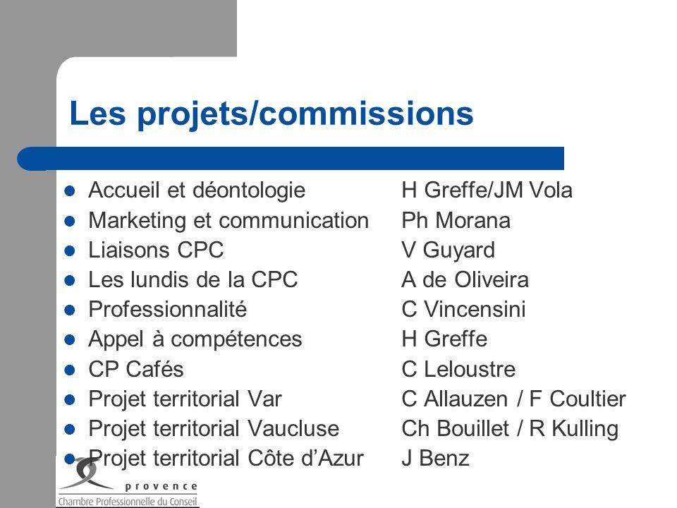 Les projets/commissions
