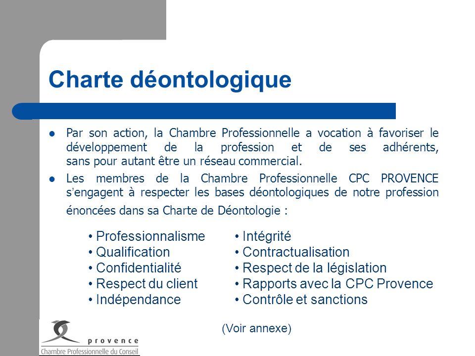 Charte déontologique Professionnalisme Qualification Confidentialité