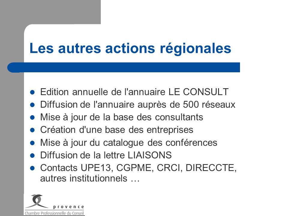 Les autres actions régionales