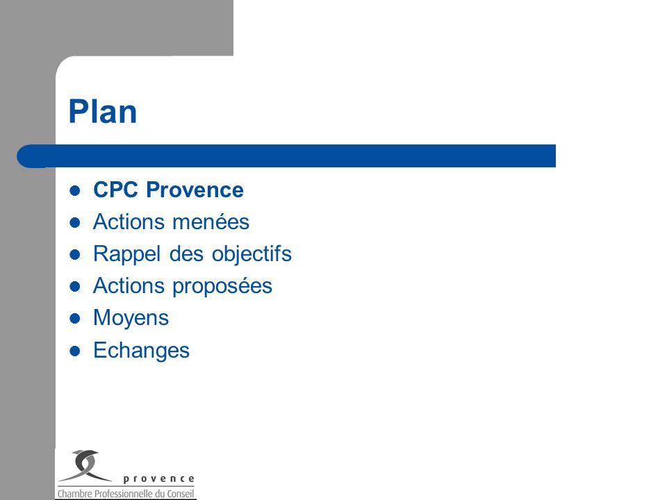 Plan CPC Provence Actions menées Rappel des objectifs