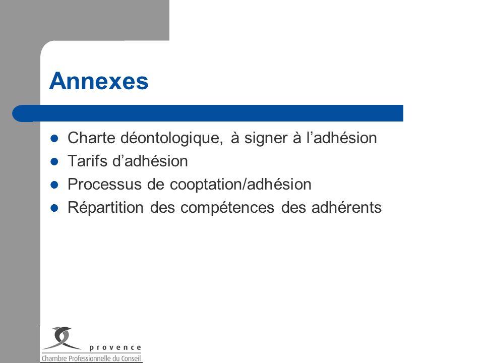 Annexes Charte déontologique, à signer à l'adhésion Tarifs d'adhésion