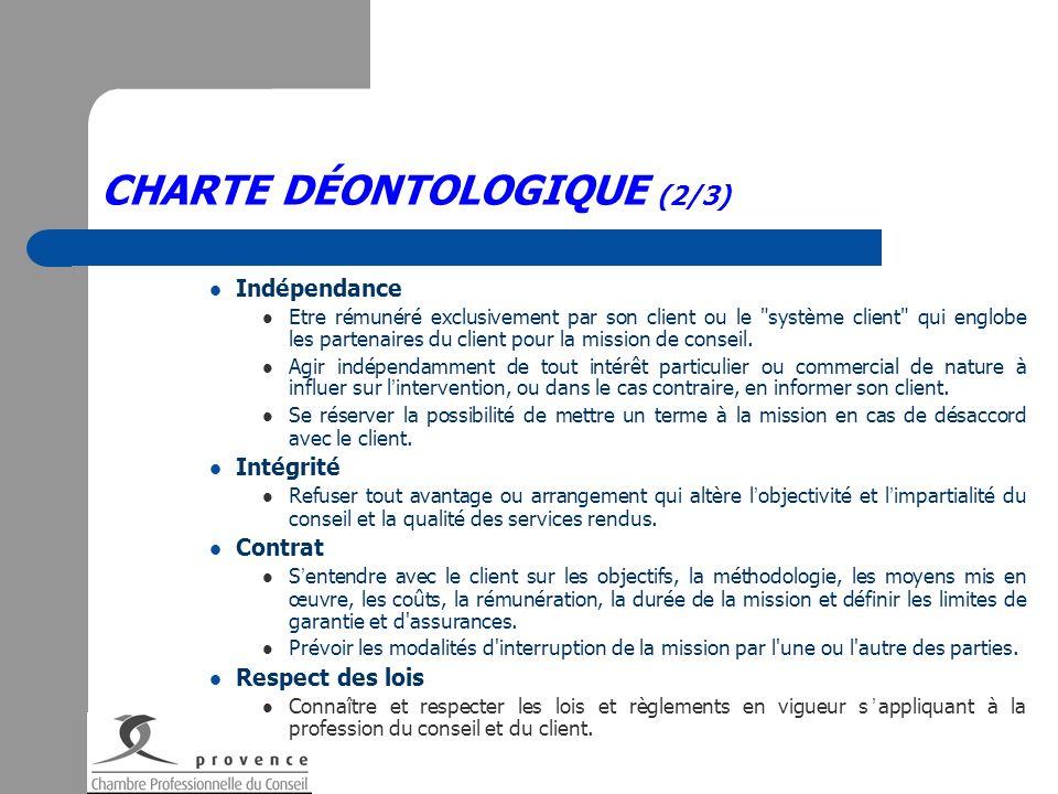 CHARTE DÉONTOLOGIQUE (2/3)
