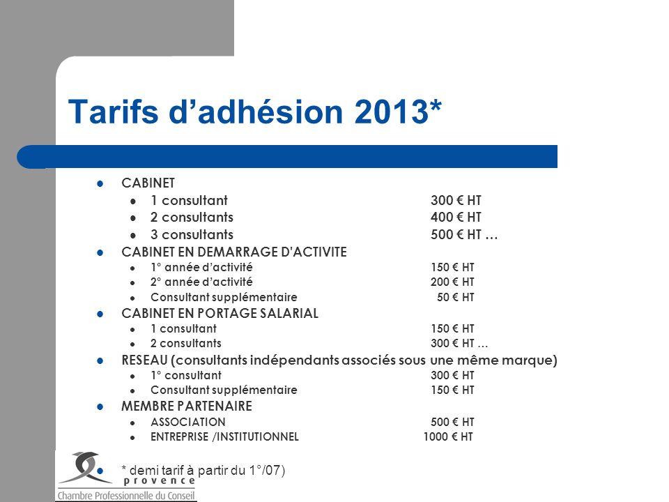 Tarifs d'adhésion 2013* CABINET 1 consultant 300 € HT