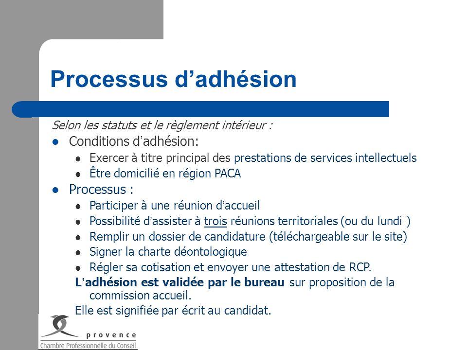 Processus d'adhésion Conditions d'adhésion: Processus :