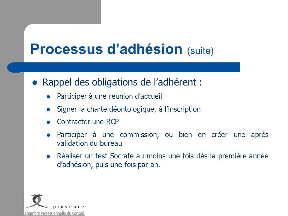 Processus d'adhésion (suite)