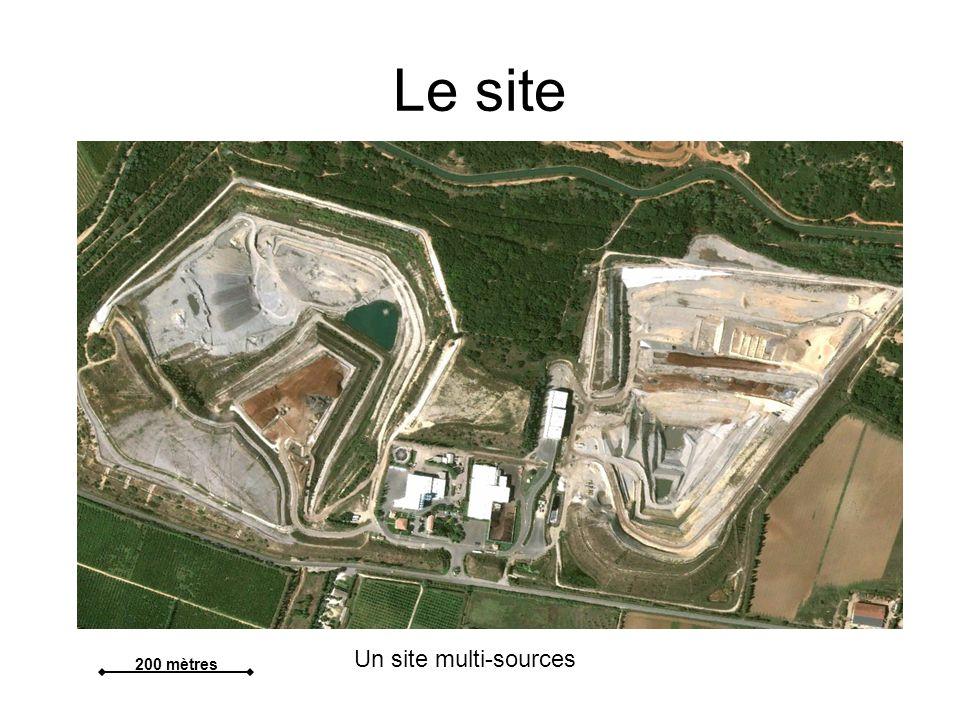 Le site Un site multi-sources 200 mètres