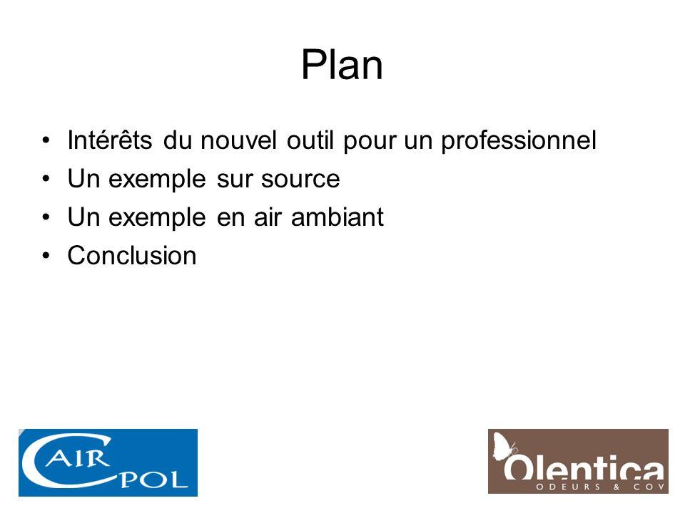 Plan Intérêts du nouvel outil pour un professionnel