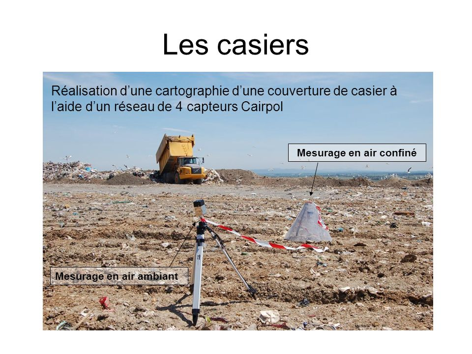 Mesurage en air confiné