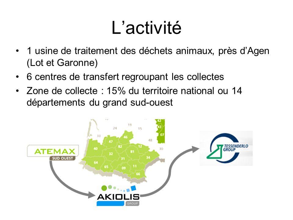 L'activité 1 usine de traitement des déchets animaux, près d'Agen (Lot et Garonne) 6 centres de transfert regroupant les collectes.