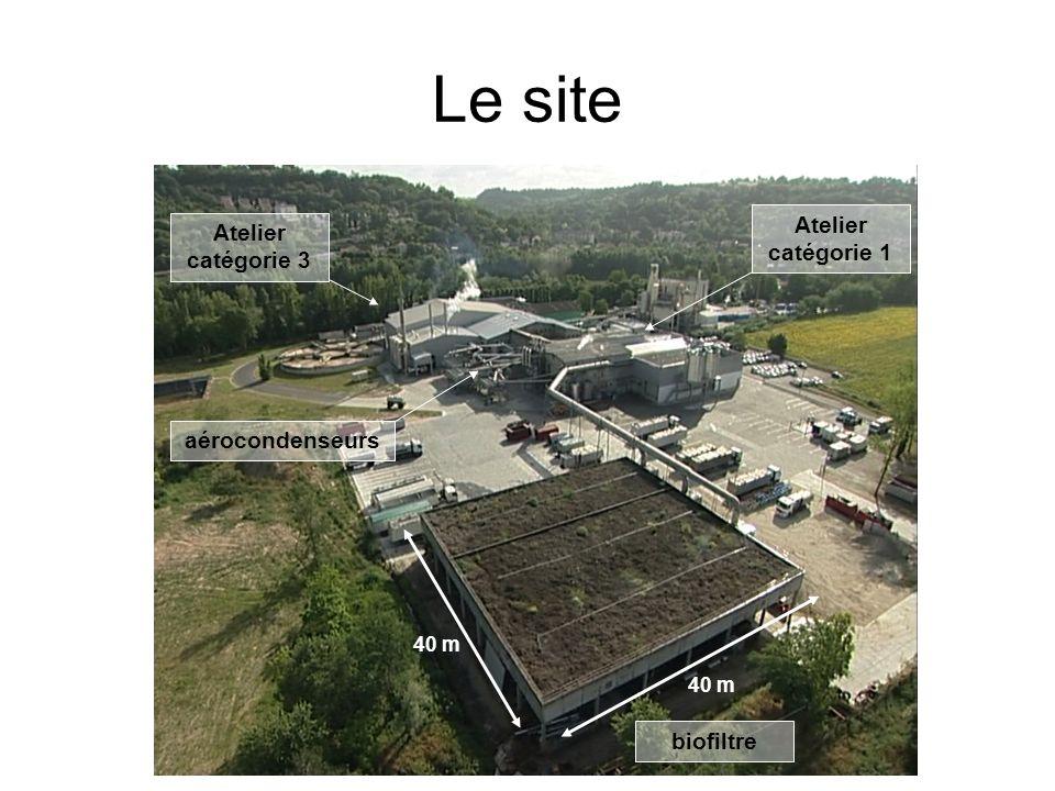 Le site Atelier catégorie 1 Atelier catégorie 3 aérocondenseurs
