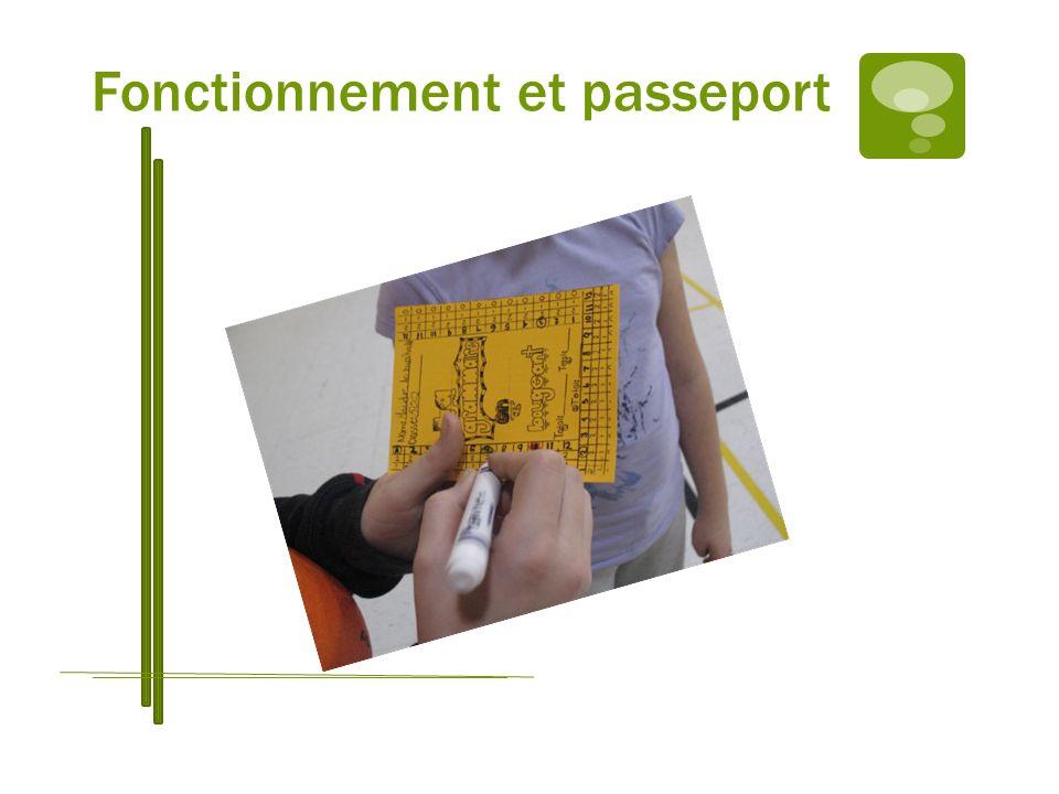 Fonctionnement et passeport