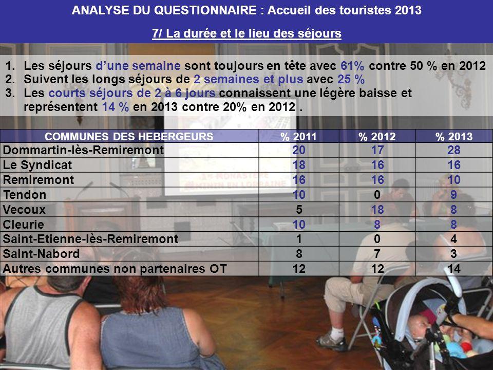 ANALYSE DU QUESTIONNAIRE : Accueil des touristes 2013