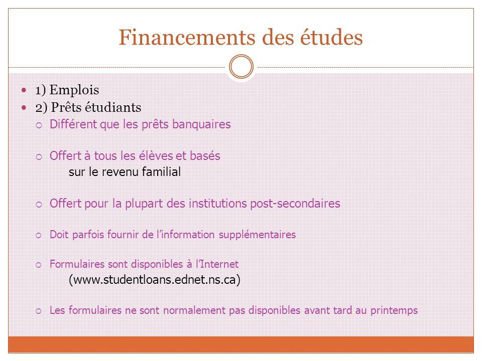Financements des études