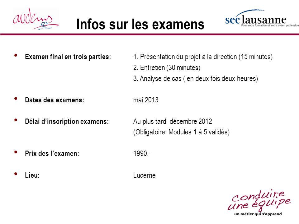 Infos sur les examens Examen final en trois parties: 1. Présentation du projet à la direction (15 minutes)