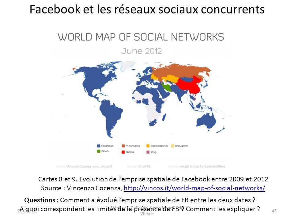 Facebook et les réseaux sociaux concurrents