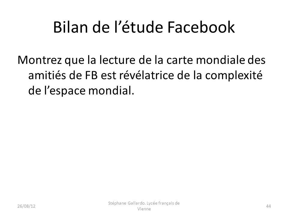 Bilan de l'étude Facebook