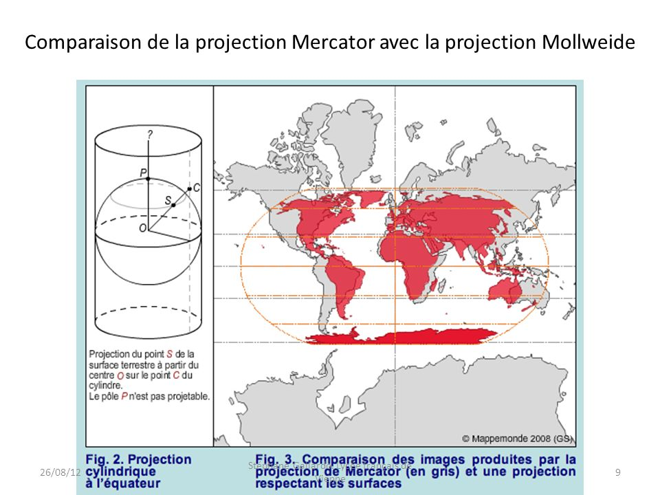 Comparaison de la projection Mercator avec la projection Mollweide
