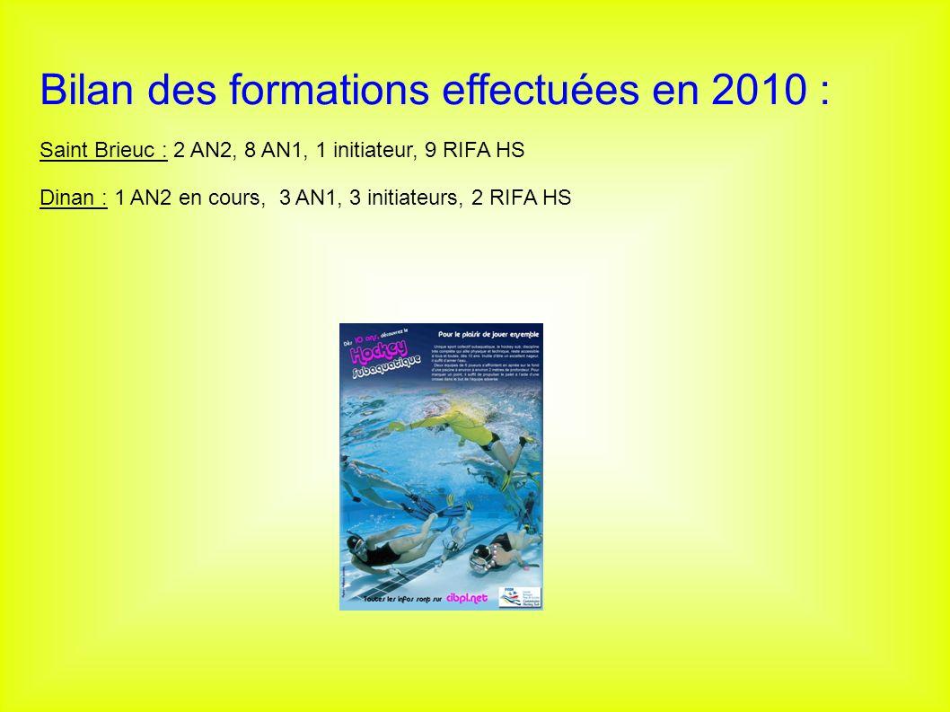 Bilan des formations effectuées en 2010 :
